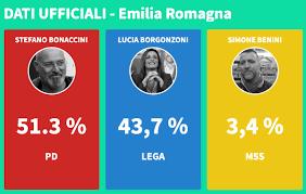 I risultati delle elezioni regionali 2020 in Emilia Romagna - Open