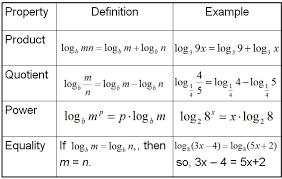 bone density math and logarithm