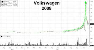 """Bailout World: Volkswagen """"Cheating"""" Fine Is 20 Times Higher Than GM's For  'Killing 174 People' 