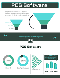 top 43 pos software free open source