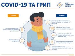 Коронавирус, грипп или ОРВИ: как отличить эти заболевания и что ...