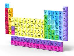 list of elements semimetals or metalloids
