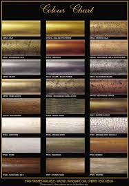 Wood Stain Colour Chart