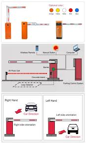 Remote Control Flap Barrier Gate 2 Fence Arm 24v Ac Motor 2 Years Warranty