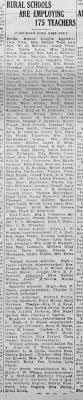Ada & Fred Rogers hired as teachers - Newspapers.com
