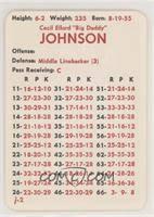 Cecil Johnson All Football Cards