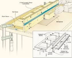 12 Router Fence Plans From Split Fences To Micro Adjusters Router Table Fence Planning Diy Router Table