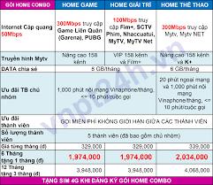 VNPT Bình Tân khuyến mãi lắp mạng internet cáp quang truyền hình Mytv  01/2020   Cáp quang VNPT trong 2020