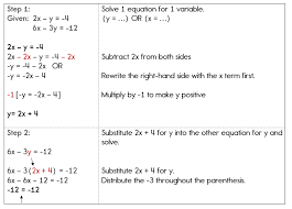 substitution method to solve a system