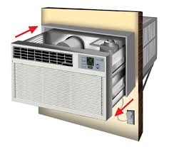 wall air conditioners ing guide