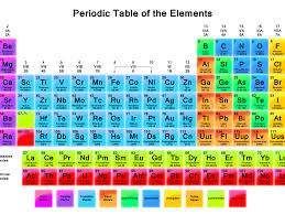high resolution periodic tables