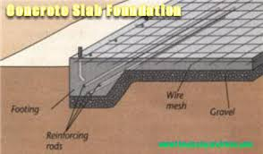 concrete slab foundation for your shed