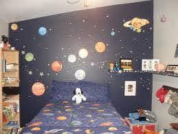35 Cozy Outer Space Bedroom Ideas The Urban Interior Baby Room Wall Decor Boy Room Decor Diy Baby Girl Room Decor