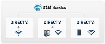 pare the directv and at t bundles
