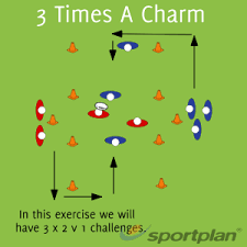 3 times a charm sevens rugby drills