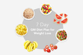 7 day gm t plan for weight loss