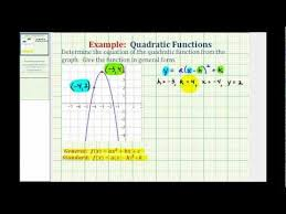 a quadratic function from a graph