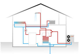 Image result for air source heat pump plumber