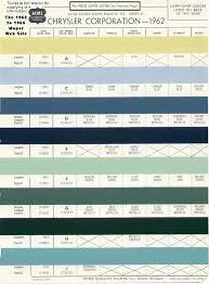 1962 to 1965 mopar paint codes of