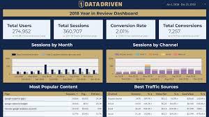 Digital Marketing Report Template for Google Data Studio [Free ...