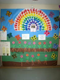 garden theme classroom ideas inside