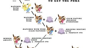Soapbox: How The Evolution Of Pokémon Can Unexpectedly Influence ...