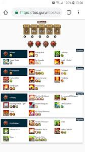 share your re build wizard tree of