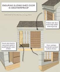 use sliding shed doors for efficient