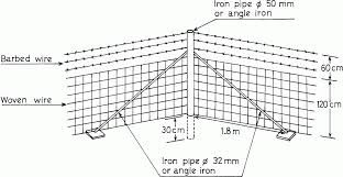 How To Build A Barbed Wire Fence Instructions Tips Advice