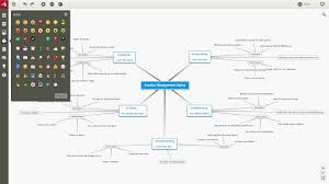 21 Best Mind Mapping Software | Best Mind Map Tools - Productivity ...