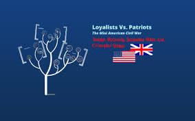 Loyalists Vs Patriots By Financial Literacy