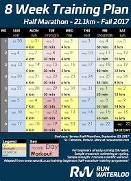 8 week half marathon training for