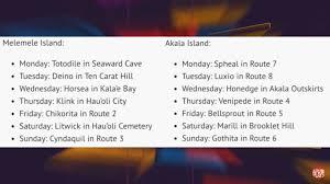 Island Scans