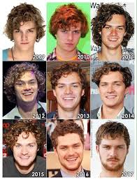 Finn Jones Fans - Finn through the years. #ThrowbackThursday ...