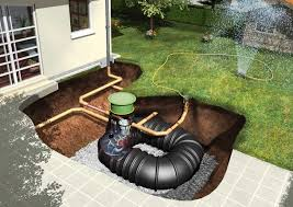 rainwater harvesting save money on your
