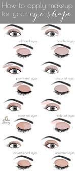 best beauty diy ideas how to apply