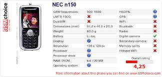 The phone's data to your site NEC n150 ...