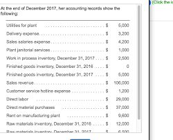 Solved: Part One: In 2015, Penny Snyder Opened Penny's Pos... | Chegg.com