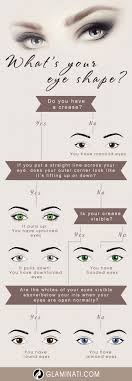 the perfect smokey eye makeup for your