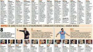 Juventus-Napoli, voti e pagelle Gazzetta dello Sport - Foto