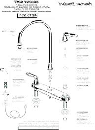 bathroom sink drain parts names image