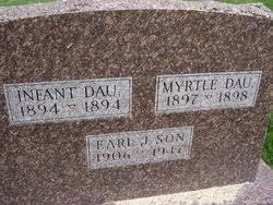 Myrtle Williamson (1897-1898) - Find A Grave Memorial