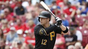 Pirates Place OF Corey Dickerson on the DL | 12up