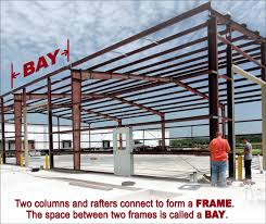 steel construction bay ing