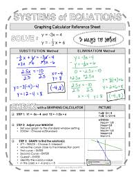 graphing calculator reference sheet