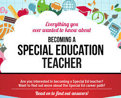how to become a special education teacher infographic online