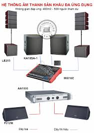 Giá bán thiết bị âm thanh sân khấu