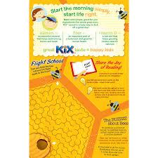 honey kix breakfast cereal crispy corn