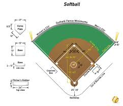 Softball Vs Baseball 6 Differences Answering Which Is Harder Fanbuzz