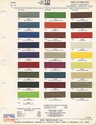 70 74 plymouth paint color chip charts
